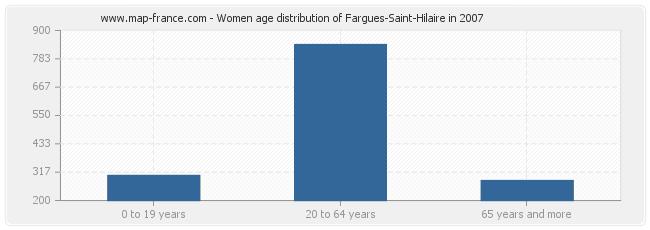 Women age distribution of Fargues-Saint-Hilaire in 2007