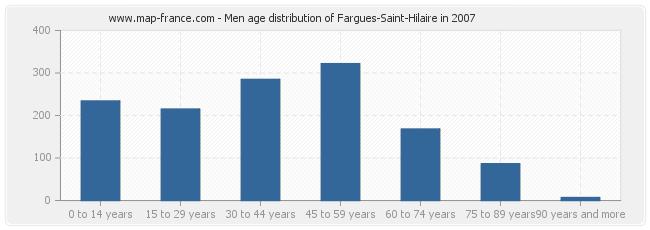 Men age distribution of Fargues-Saint-Hilaire in 2007