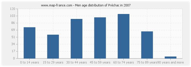 Men age distribution of Préchac in 2007