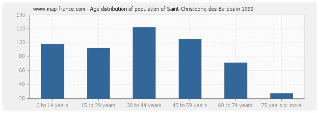 Age distribution of population of Saint-Christophe-des-Bardes in 1999