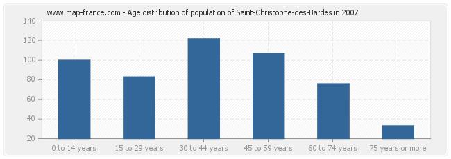 Age distribution of population of Saint-Christophe-des-Bardes in 2007