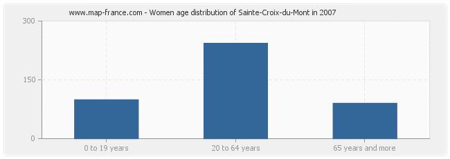 Women age distribution of Sainte-Croix-du-Mont in 2007