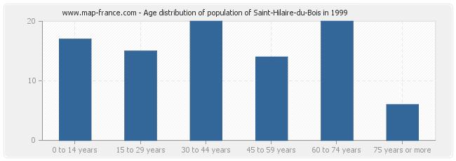 Age distribution of population of Saint-Hilaire-du-Bois in 1999