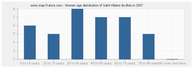 Women age distribution of Saint-Hilaire-du-Bois in 2007