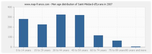 Men age distribution of Saint-Médard-d'Eyrans in 2007