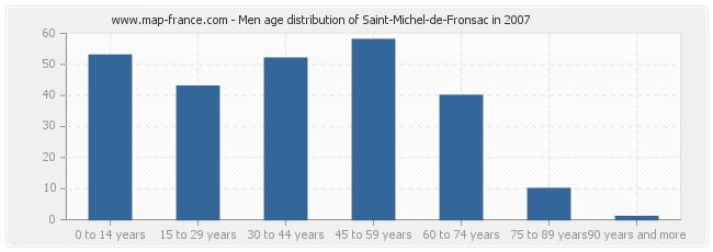 Men age distribution of Saint-Michel-de-Fronsac in 2007