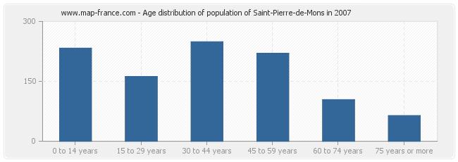 Age distribution of population of Saint-Pierre-de-Mons in 2007