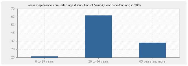 Men age distribution of Saint-Quentin-de-Caplong in 2007