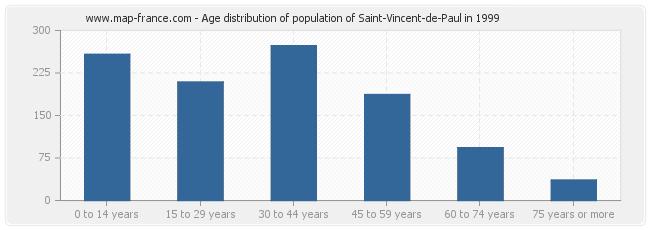 Age distribution of population of Saint-Vincent-de-Paul in 1999