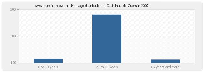 Men age distribution of Castelnau-de-Guers in 2007