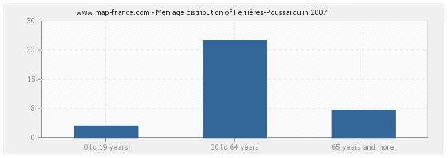 Men age distribution of Ferrières-Poussarou in 2007