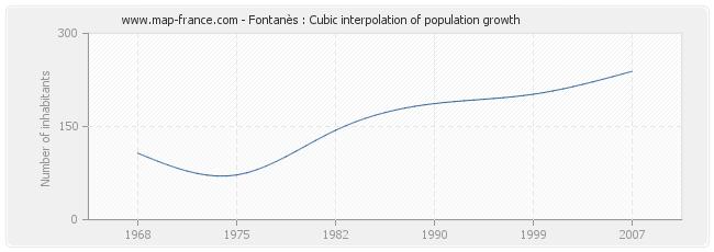 Fontanès : Cubic interpolation of population growth