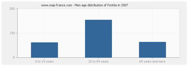 Men age distribution of Fontès in 2007