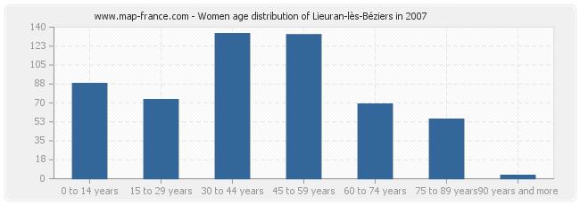 Women age distribution of Lieuran-lès-Béziers in 2007