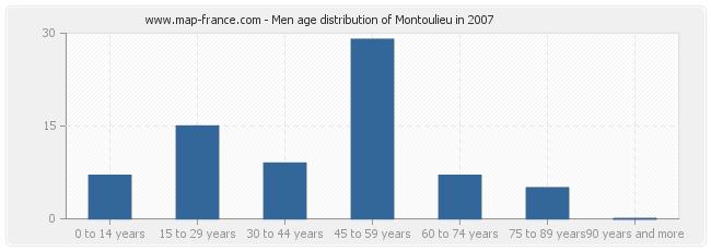 Men age distribution of Montoulieu in 2007
