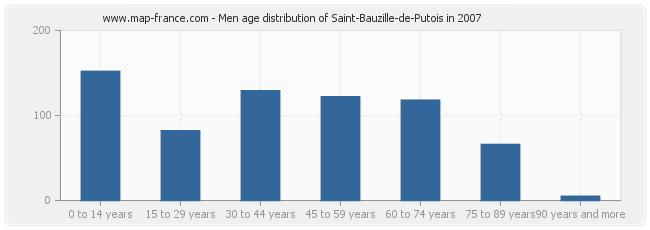 Men age distribution of Saint-Bauzille-de-Putois in 2007