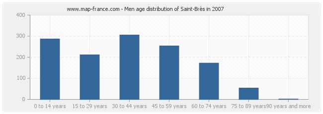 Men age distribution of Saint-Brès in 2007