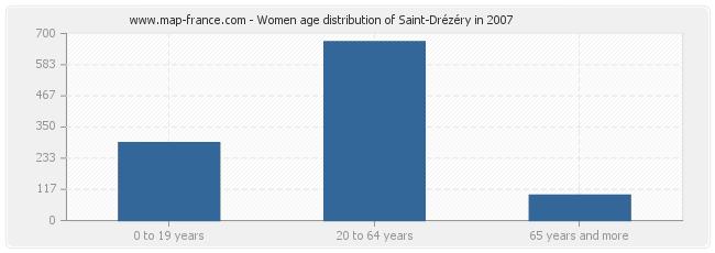 Women age distribution of Saint-Drézéry in 2007
