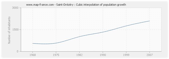 Saint-Drézéry : Cubic interpolation of population growth