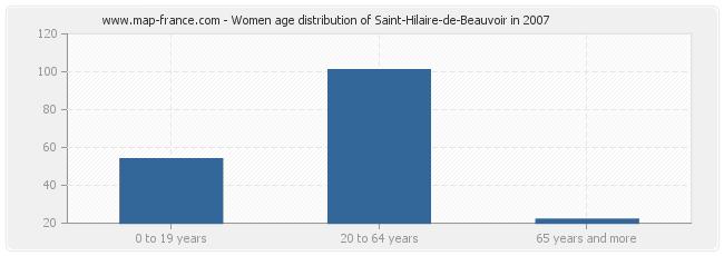 Women age distribution of Saint-Hilaire-de-Beauvoir in 2007
