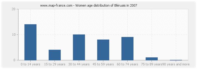 Women age distribution of Bléruais in 2007