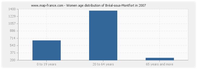 Women age distribution of Bréal-sous-Montfort in 2007