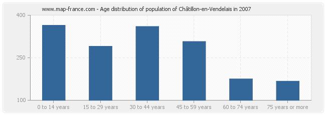 Age distribution of population of Châtillon-en-Vendelais in 2007