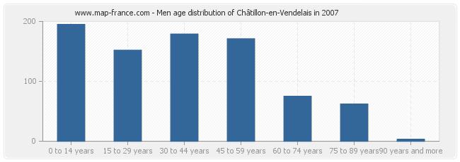 Men age distribution of Châtillon-en-Vendelais in 2007