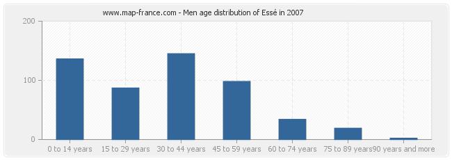 Men age distribution of Essé in 2007
