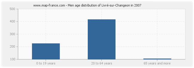 Men age distribution of Livré-sur-Changeon in 2007