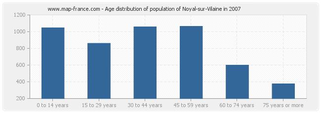 Age distribution of population of Noyal-sur-Vilaine in 2007
