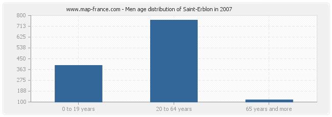 Men age distribution of Saint-Erblon in 2007