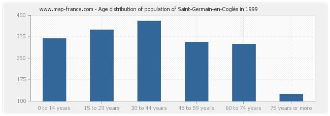 Age distribution of population of Saint-Germain-en-Coglès in 1999