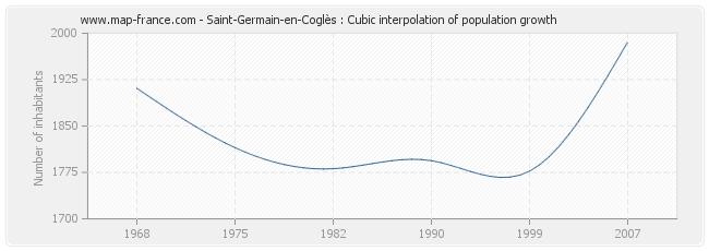Saint-Germain-en-Coglès : Cubic interpolation of population growth