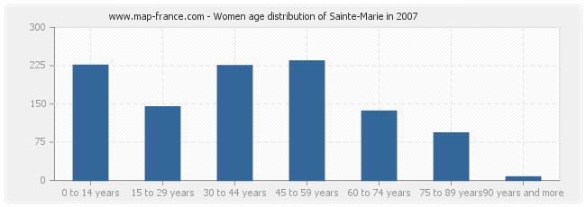 Women age distribution of Sainte-Marie in 2007