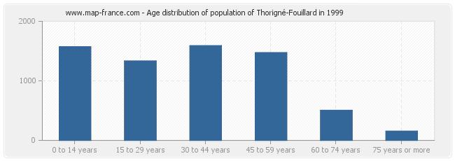 Age distribution of population of Thorigné-Fouillard in 1999