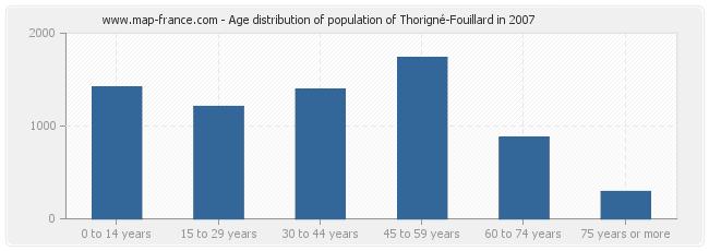 Age distribution of population of Thorigné-Fouillard in 2007