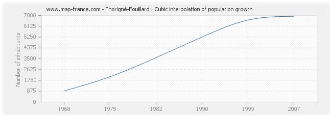 Thorigné-Fouillard : Cubic interpolation of population growth