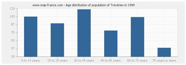 Age distribution of population of Trévérien in 1999