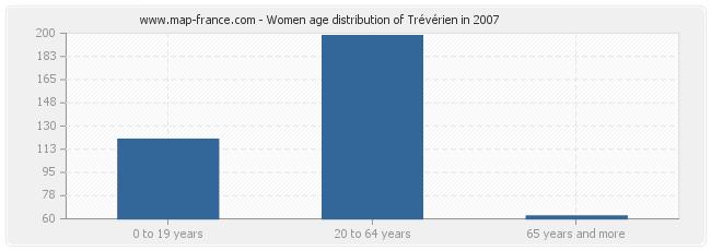 Women age distribution of Trévérien in 2007