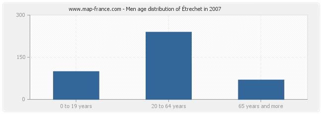 Men age distribution of Étrechet in 2007