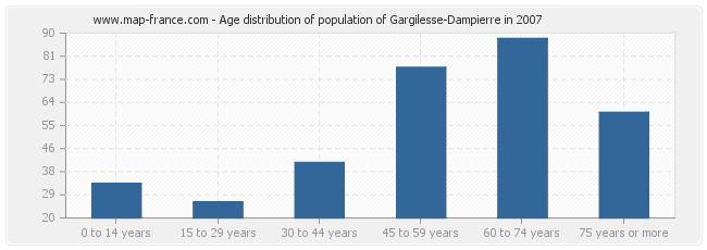 Age distribution of population of Gargilesse-Dampierre in 2007