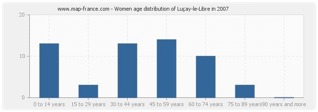 Women age distribution of Luçay-le-Libre in 2007