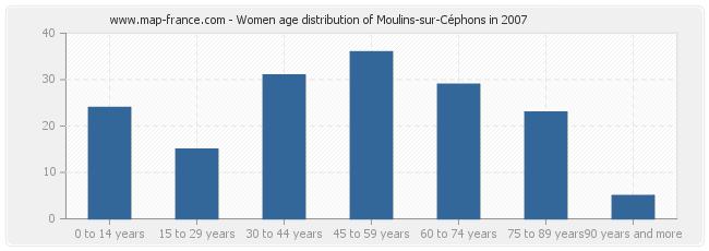 Women age distribution of Moulins-sur-Céphons in 2007