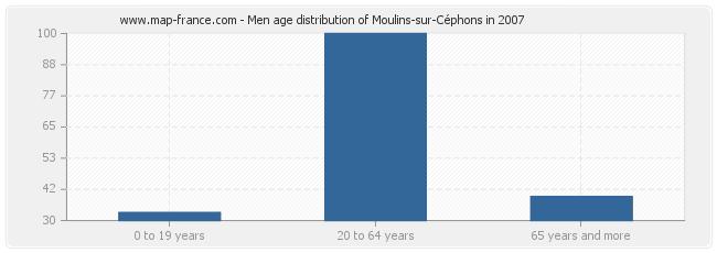 Men age distribution of Moulins-sur-Céphons in 2007