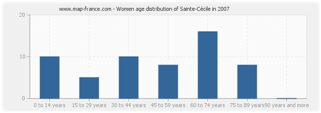 Women age distribution of Sainte-Cécile in 2007
