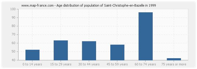 Age distribution of population of Saint-Christophe-en-Bazelle in 1999