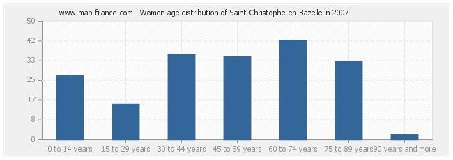 Women age distribution of Saint-Christophe-en-Bazelle in 2007