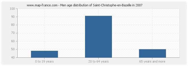 Men age distribution of Saint-Christophe-en-Bazelle in 2007