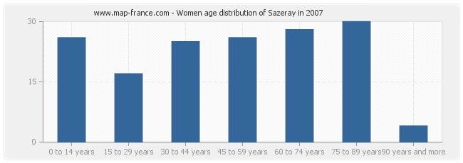 Women age distribution of Sazeray in 2007